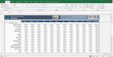 P L Spreadsheet P Amp L Spreadsheet For Profit And Loss Statement Template