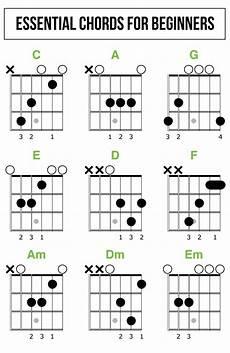 Gsus Guitar Chord Chart How To Read Guitar Chord Diagrams Quickstart Guide