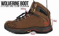 Wolverine Boots Width Chart Wolverine Boot Sizing And Fitting Guide Dungarees Work