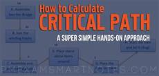 Critical Path Method Calculator How To Calculate Critical Path Float Early Start Amp Late