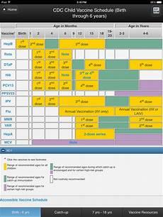 Cdc Immunization Chart Cdc Vaccine App Helps You Determine Immunization Schedules