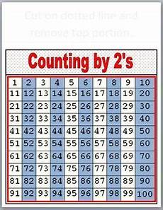 Counting By 2 S Chart 3 Number Charts Counting By 2 S 5 S And 10 S Number