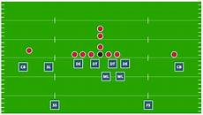 Football Defensive Chart Defensive Strategy Diagram 46 Defence Offensive