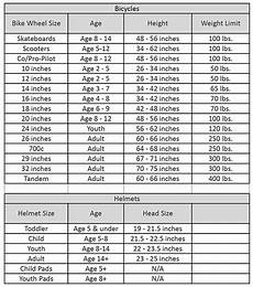 Bicycle Inner Tube Size Chart How To Select A Bike Stoneridge