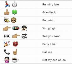 Sentences With Emoji Icons How Emojis Enrich Nonverbal Communication Ivy Investments