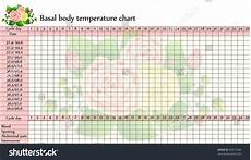 Basal Body Temperature Chart Celsius And Fahrenheit Scale