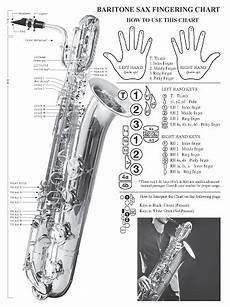 Bari Sax Finger Chart Basic Chart For Baritone Sax