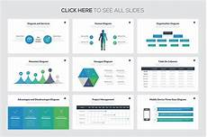 Pitching Template Marketing Pitch Deck Powerpoint Template Slideforest