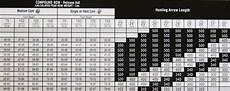 Easton Shaft Size Chart What Arrow Size Bowhunting