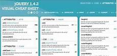 Cheat Sheet Template Word 2 Jquery Visual Cheat Sheet 1 4 2