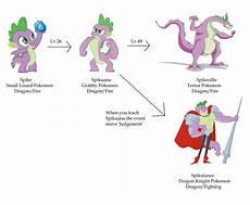 Pineco Evolution Chart Spikes Evolution Chart