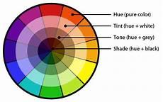 colour theory ms j poirier s visual media arts