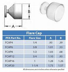 Pfa Compatibility Chart Fcap4 Fit Line Female Connector Fitting Valin