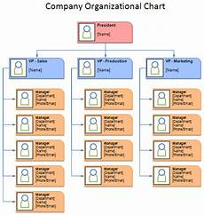 Business Hierarchy Chart Template Divisional Divisi