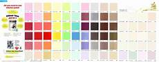 Wall Paint Chart Interior Wall Painting Products Interior Paint And Wall