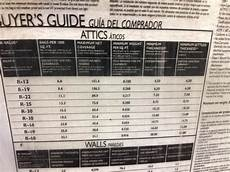 Owens Corning Atticat Insulation Coverage Chart Best