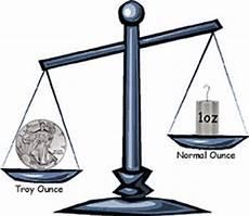 Troy Ounce Vs Ounce Chart Troy Ounce Vs Ounce