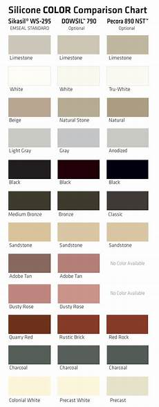 Silicone Caulk Color Chart Colorseal On A Reel Silicone Coated Tensionless Joint