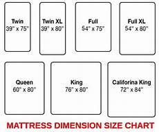 Standard Bed Sizes Chart Best Types Of Mattresses And Where To Purchase For Less