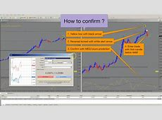 $319 profit with Agimat FX® Trading System 2018 Forex