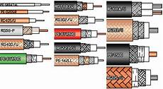 Coax Cable Sizes Chart What S In Your Coaxial Cable