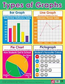 What Type Of Chart To Use To Compare Data Maths Posters Basic Graphs Wall Chart For The Classroom