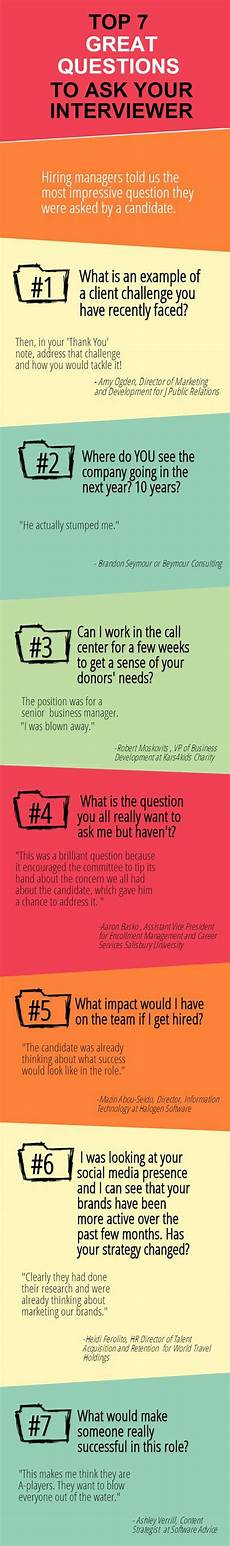 Questions To Ask In An Interviewee Interview Questions To Ask An Interviewer The Muse