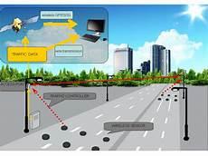 Sensor Based Traffic Light System Smart Wireless In Ground Vehicle Detection Sensor For