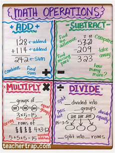 2nd Grade Math Strategies Anchor Chart More Math Anchor Charts Teacher Trap
