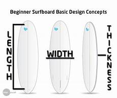 Surfboard Bag Size Chart Surf Boards How To Guide On Choosing The Right Board For
