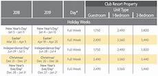 2019 Marriott Vacation Club Points Chart Grand Chateau Points Charts Selling Timeshares Inc