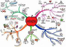 Healthy Chart 40 Beautiful Amp Valuable Tips For A Happy Amp Healthy Life