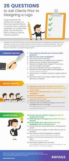 Questions To Ask When Designing A Logo 25 Questions To Ask Clients Prior To Designing A Logo
