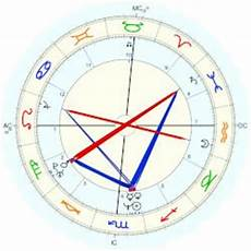 Jeff Chart Jeff Buckley Horoscope For Birth Date 17 November 1966