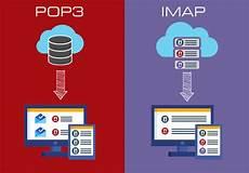 Imap Vs Pop Managing Email Imap Vs Pop3 Popweb