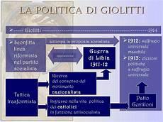 politica interna di giolitti l et 224 di giolitti