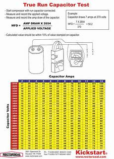Aerovox Capacitor Cross Reference Chart Testing Run Capacitors The Smart And Easy Way Hvac School