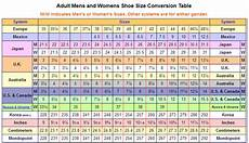 Asian Shoe Size Chart To Uk Shoes Measuring The Foot When Buying Tabi And Giving