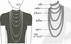 Child Necklace Length Chart Find The Right Fit With This Necklace Length Guide