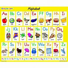 English Language Charts For Classroom Childcraft Literacy Charts English Alphabet 9 Quot X 11 Quot Set