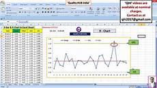 Charts And Graphs Excel Create Control Charts X Bar Amp R Chart In Excel Youtube