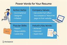 Key Action Words For Resume Don T Miss The Top Power Words To Use In Your Resume