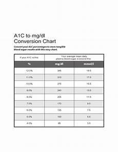 5 8 A1c Chart A1c To Mg Dl Conversion Chart Free Download