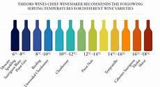 Wine Storing Temperature Chart Back To Basics Joy Of Wine