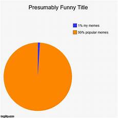 Pie Chart 99 Image Tagged In Funny Pie Charts Imgflip