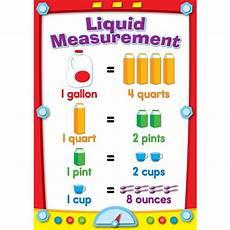 Gallon Quart Pint Cup Chart Question C2254 Socratic
