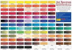 Synthetic Oil Color Chart Art Spectrum Professional Oil Paint 40ml Part 1 Art