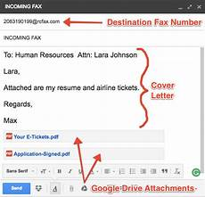 Can You Fax From Gmail How To Send A Fax Using Google Fax Afax Com