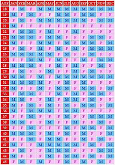 Chinese Baby Birth Chart Our Family Ancient Chinese Birth Chart