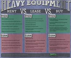 Rent Vs Lease Car Infographic Heavy Equipment Renting Vs Leasing Vs